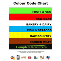Kitchen Colour Code x2 Pack