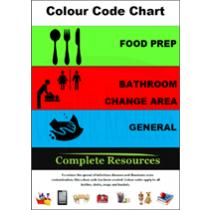 EnviroSmart Colour Code Pack 10